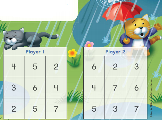 1st Grade Go Math Answer Key Chapter 7 Compare Numbers 2.4