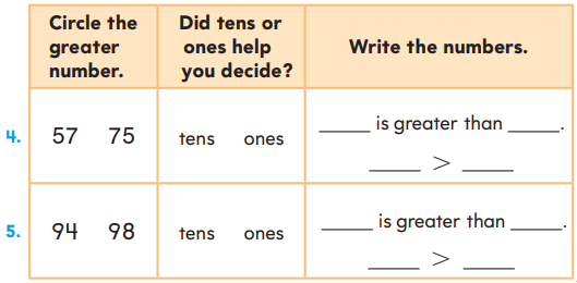 1st Grade Go Math Answer Key Chapter 7 Compare Numbers 7.1 4