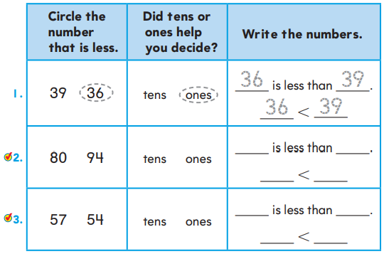 1st Grade Go Math Answer Key Chapter 7 Compare Numbers 7.2 3