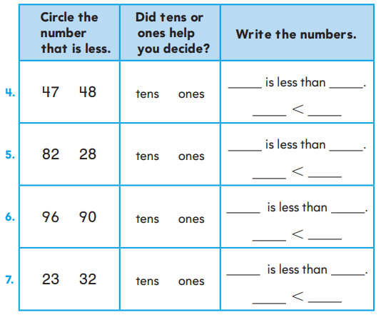 1st Grade Go Math Answer Key Chapter 7 Compare Numbers 7.2 4