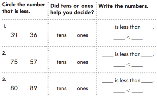 1st Grade Go Math Answer Key Chapter 7 Compare Numbers 7.2 7