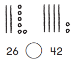 Go Math 1st Grade Answer Key Chapter 7 Compare Numbers 7.3 15