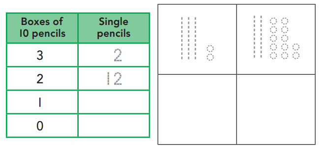 Go Math Answer Key Grade 2 Chapter 1 Number Concepts 124