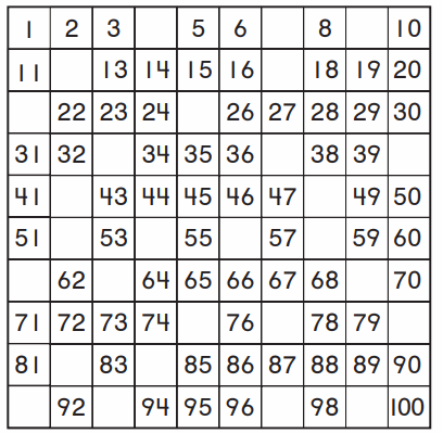 Go Math Answer Key Grade 2 Chapter 1 Number Concepts 141