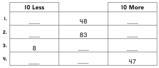 Go Math Grade 1 Answer Key Chapter 7 Compare Numbers 7.5 19